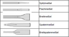 Zubehör für Atlas Copco Hammer Schaft H 22 x 82