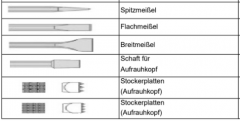 Zubehör für Atlas Copco Hammer Schaft H 19 x 50 mm